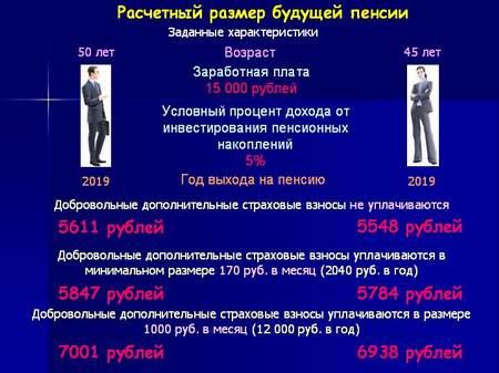 Средняя пенсия в киргизии в 2016